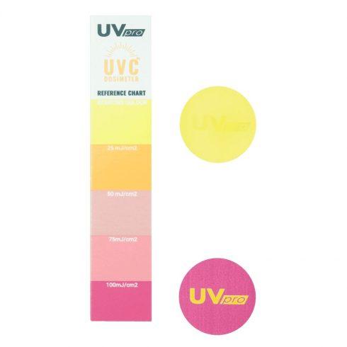 UVC Dosimeter